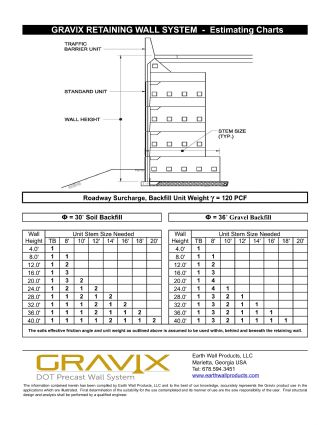 Estimating Charts Roadway Surcharge - Kistner Concrete Inc