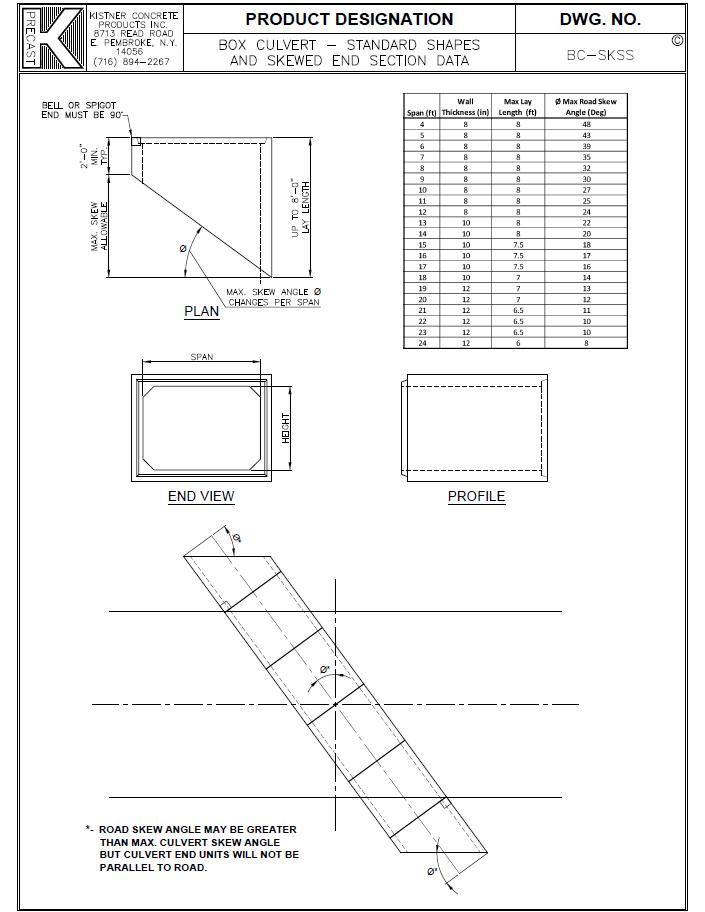Box Culvert: Skewed End Section - Kistner Concrete Inc